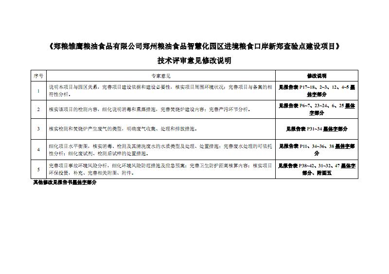 技术评审意见修改说明.PDF