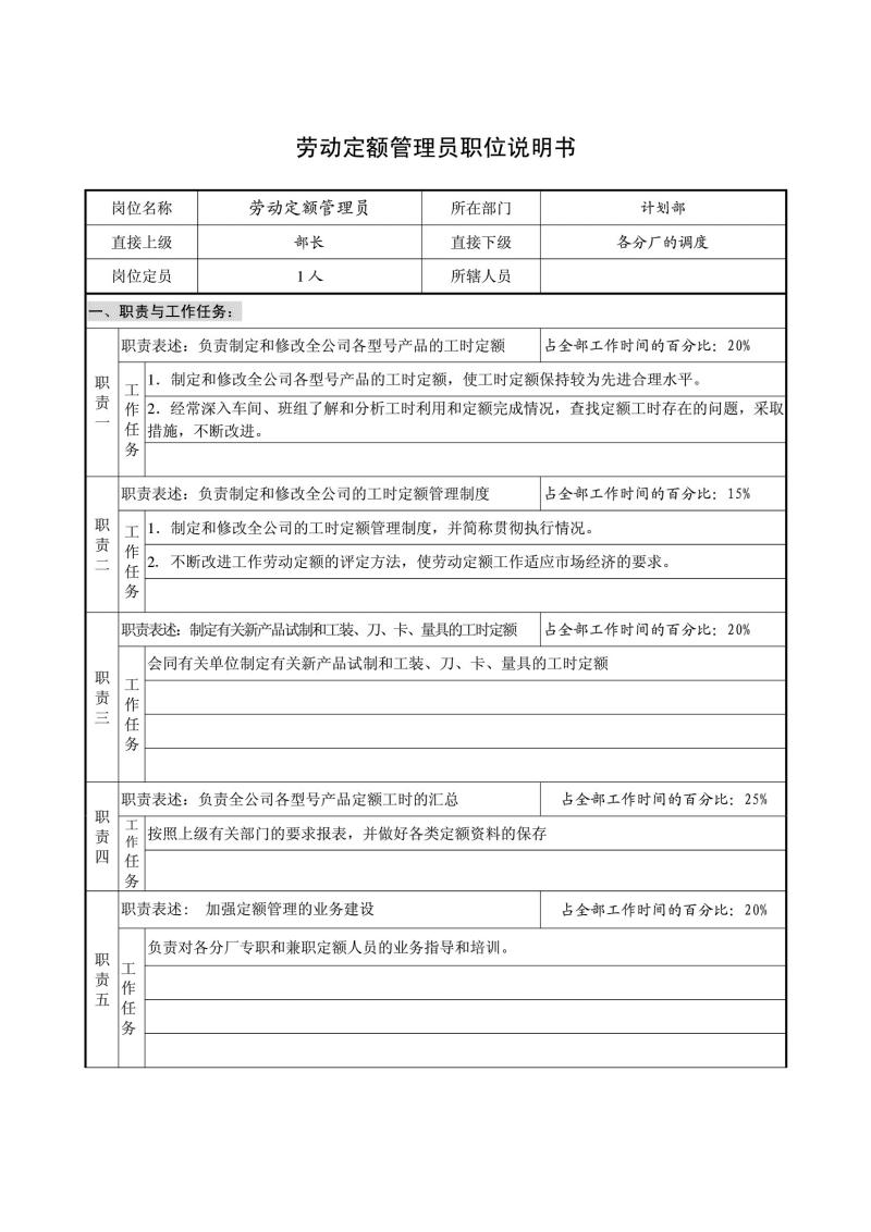 计划部——副部长、劳动定额、劳务价格评估、发展战略 管理.pdf