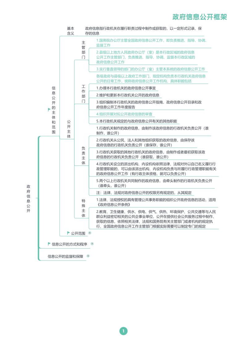 【BT框架】政府信息公开.pdf