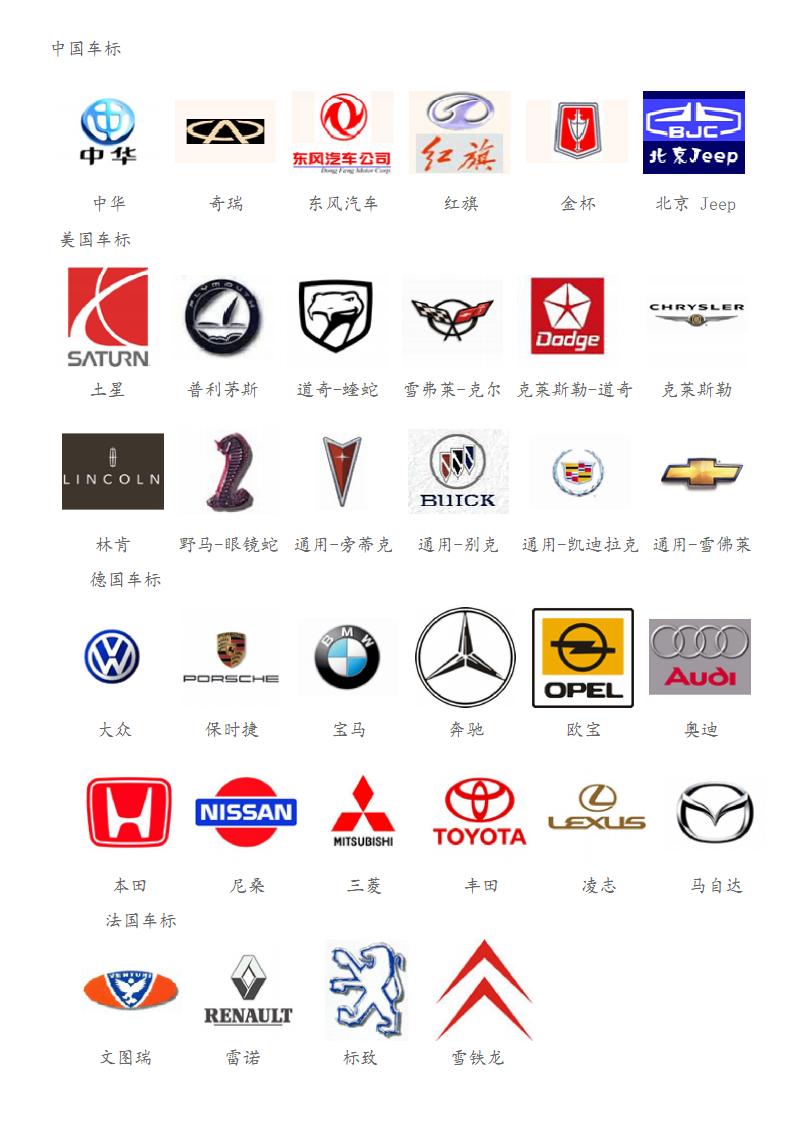 世界汽车标志图片大全.pdf
