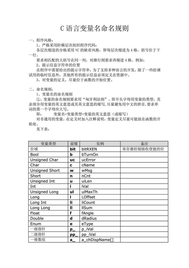 单片机C语言变量名命名规则整理.pdf