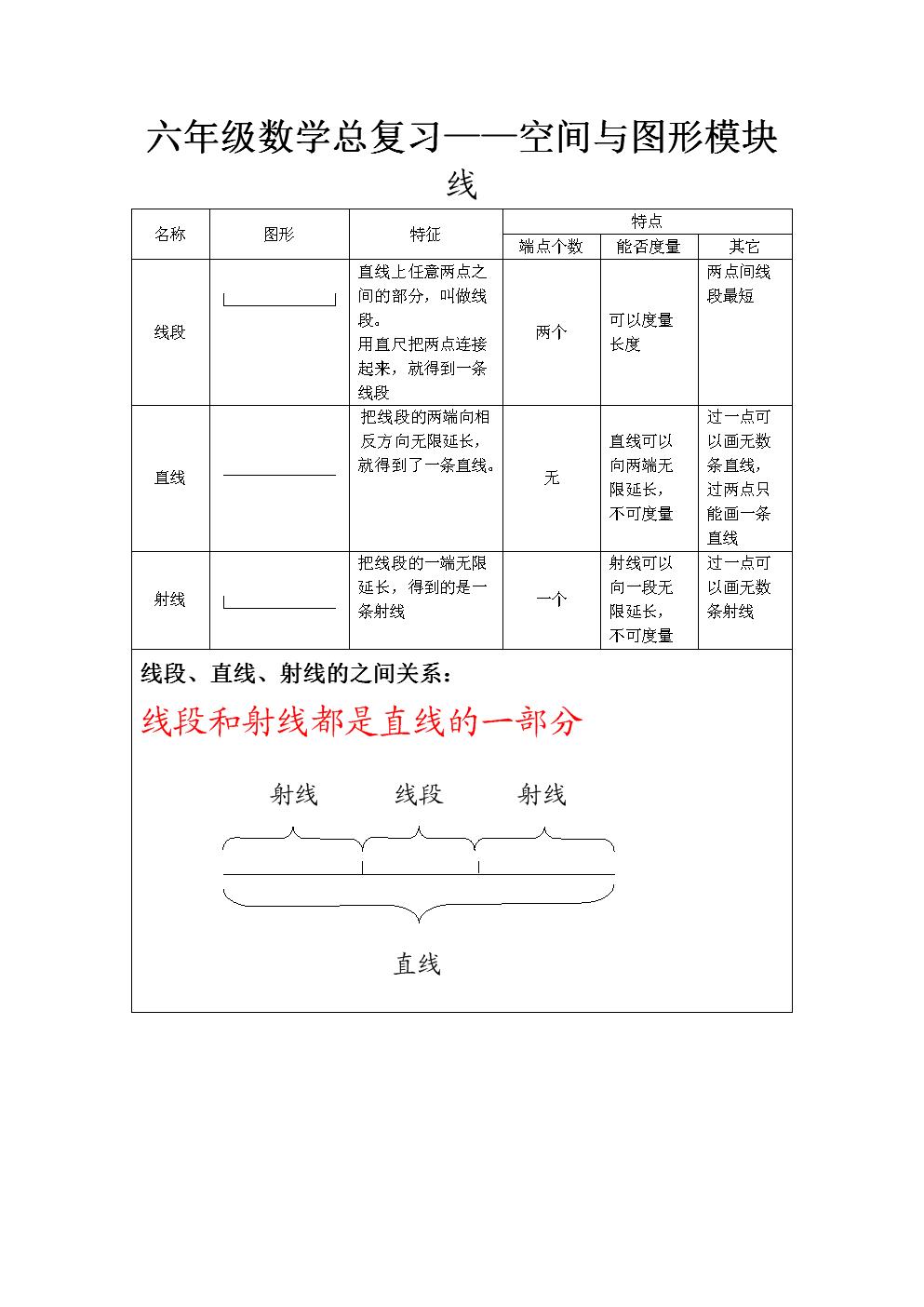 北师大小学数学六下《5 图形与几何》word教案.doc