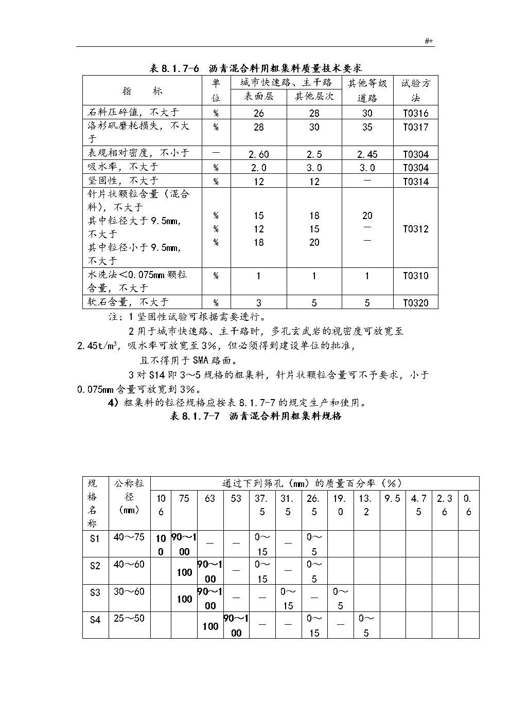 沥青混合料技术全参数资料.doc