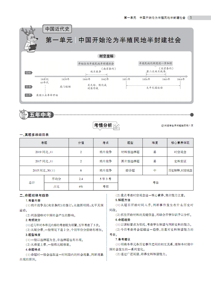 20版53中考河北历史教参PDF.pdf