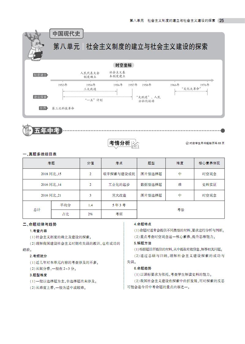 20版53中考河北历史教参PDF8.pdf
