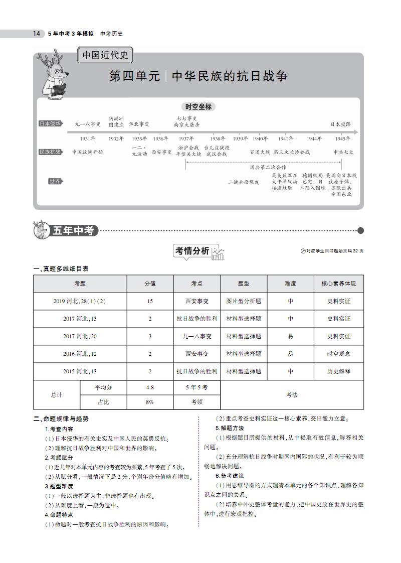 20版53中考河北历史教参PDF4.pdf