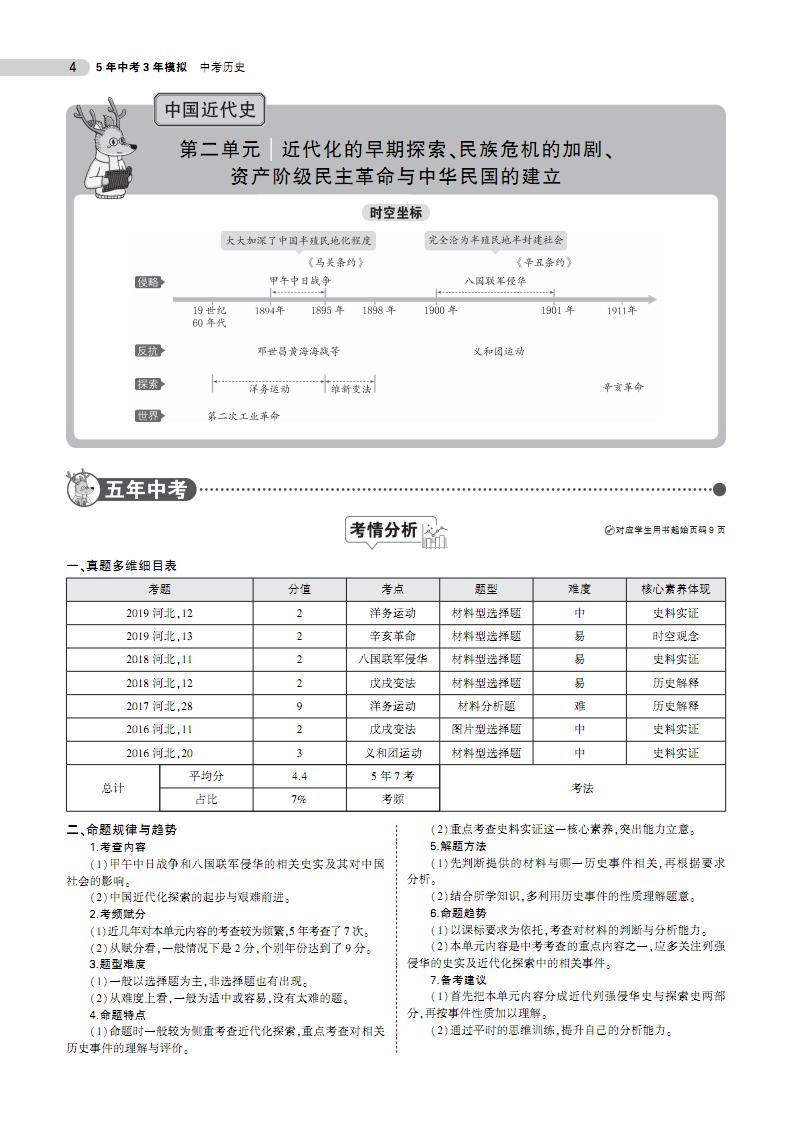 20版53中考河北历史教参PDF2.pdf