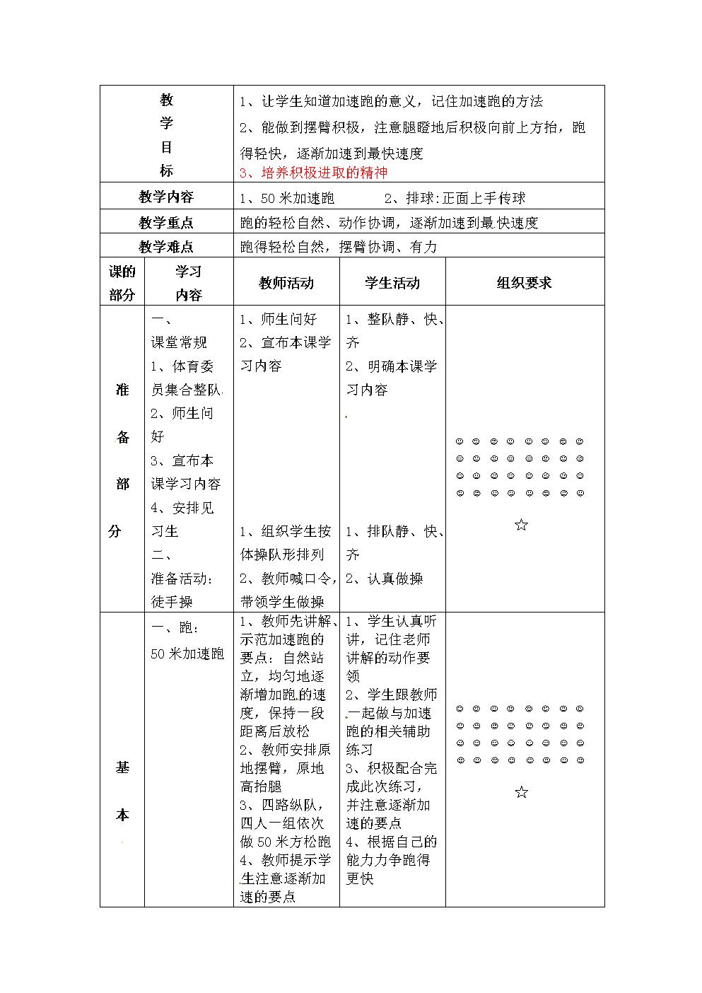 小学体育教案-加速跑 全国通用.doc