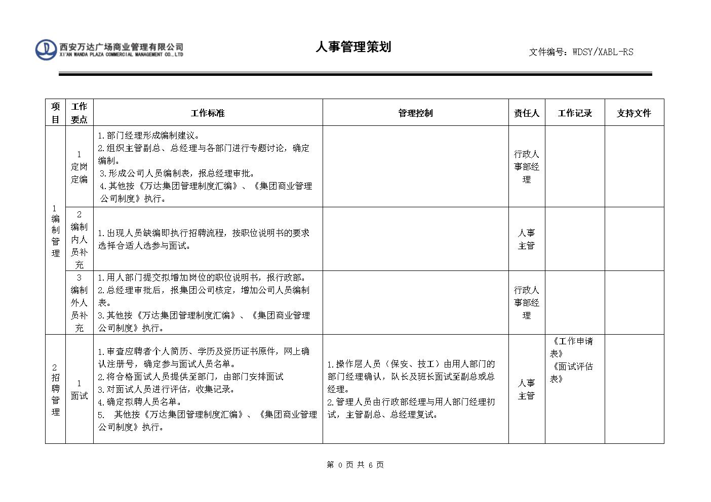 万达广场商业管理资料之-人事管理策划.doc