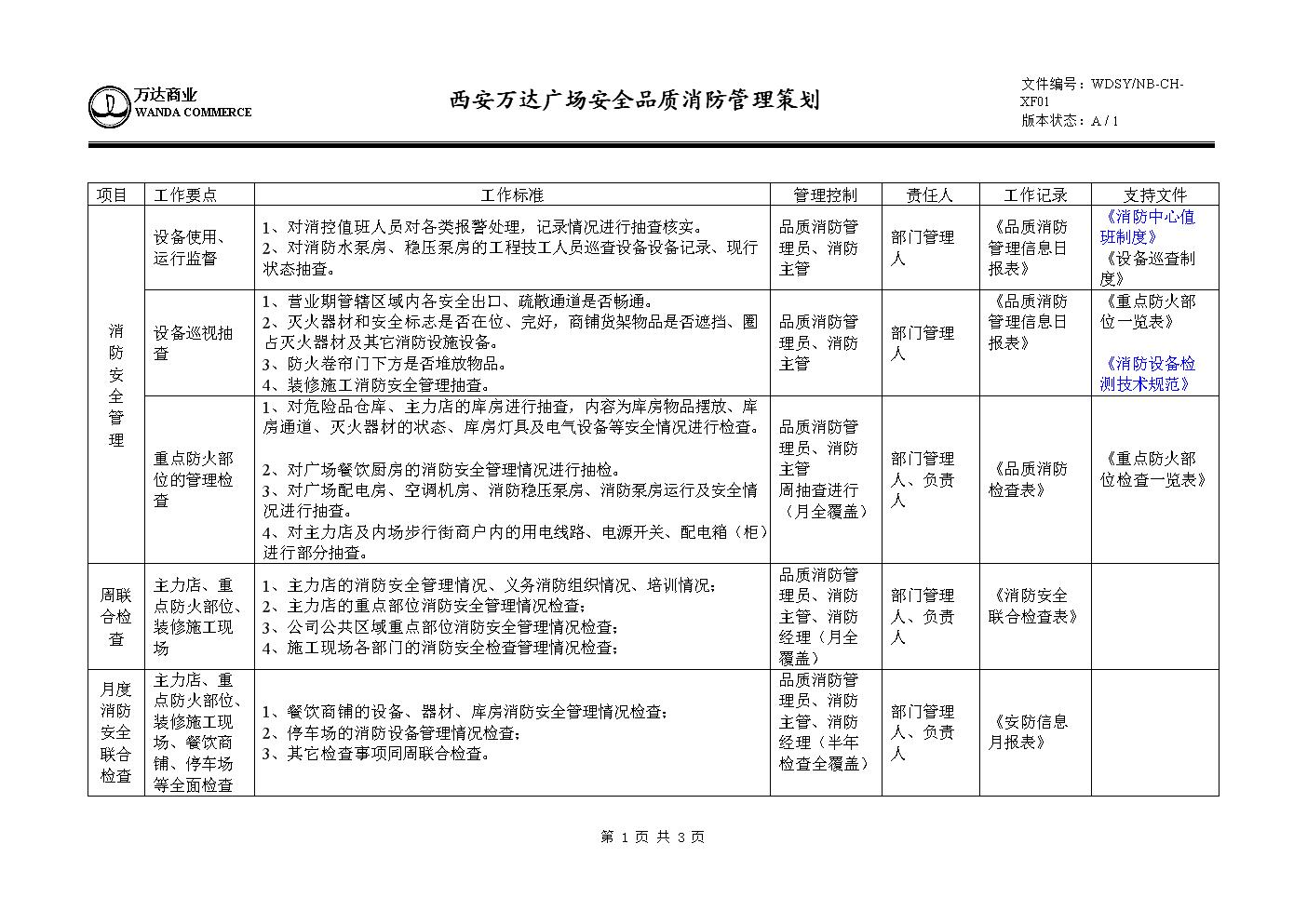 万达广场商业管理资料之-消防管理策划.doc