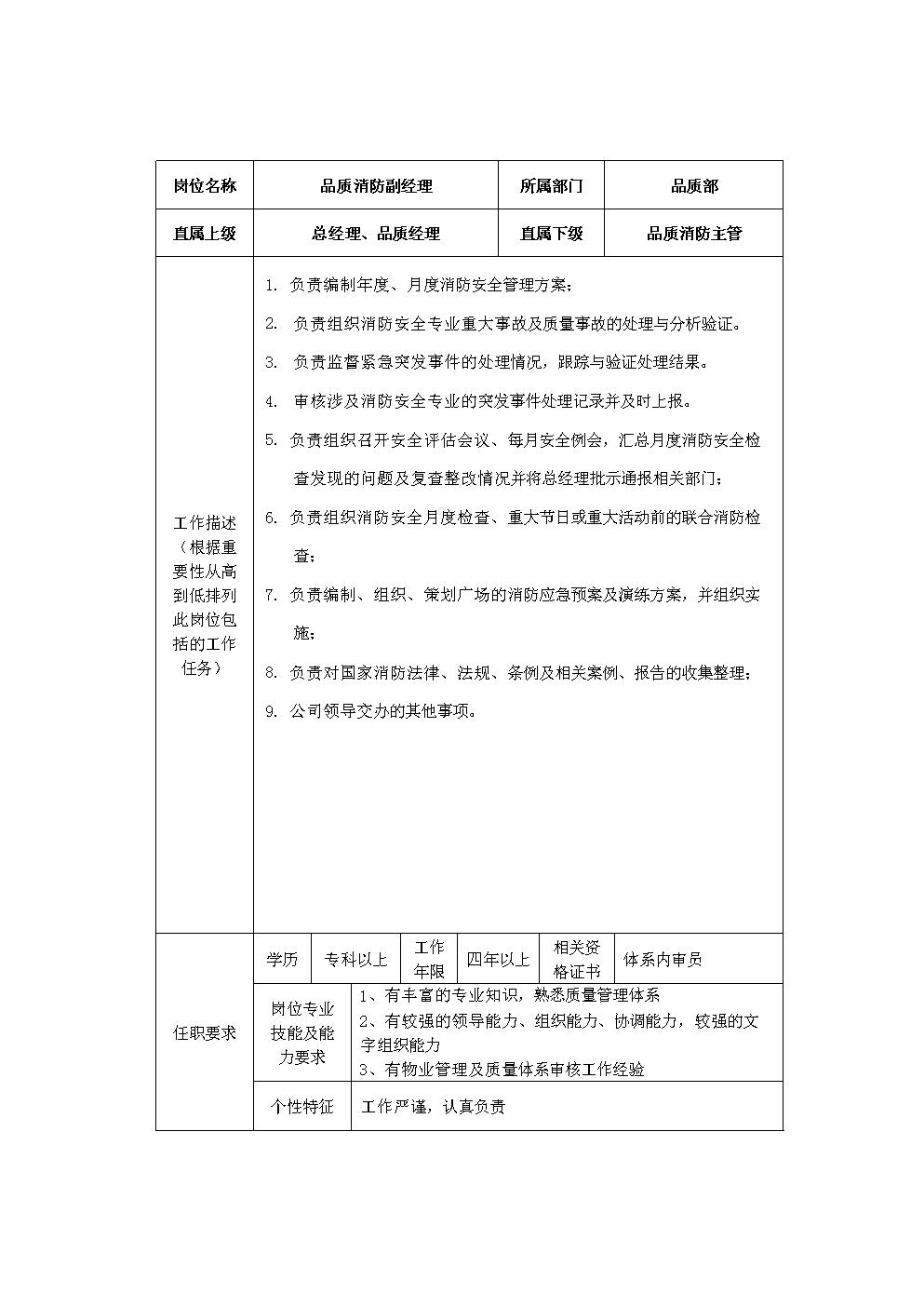 万达广场商业管理资料之-消防岗位职责090502.doc