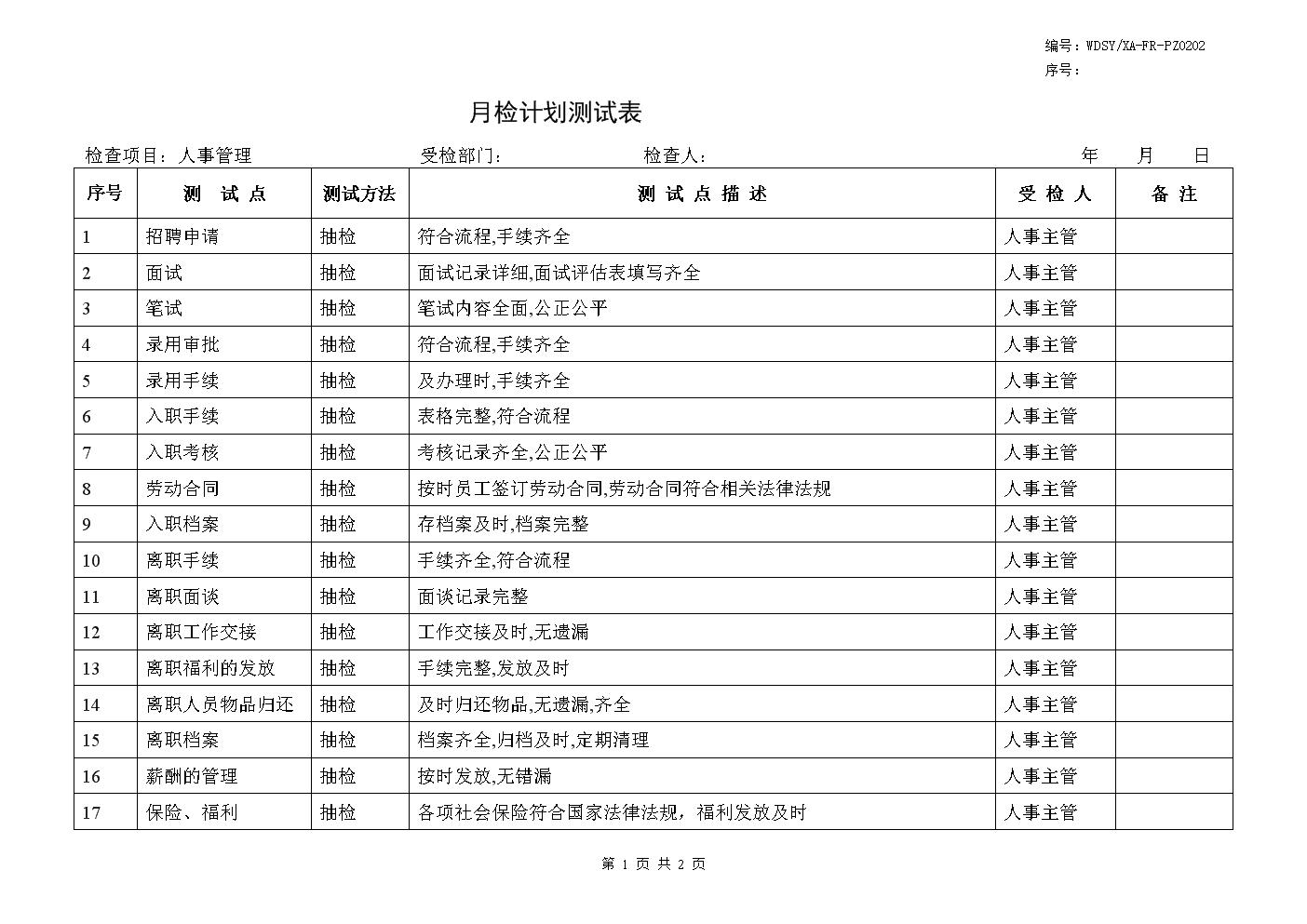 万达广场商业管理资料之-月检计划测试表(人事).doc