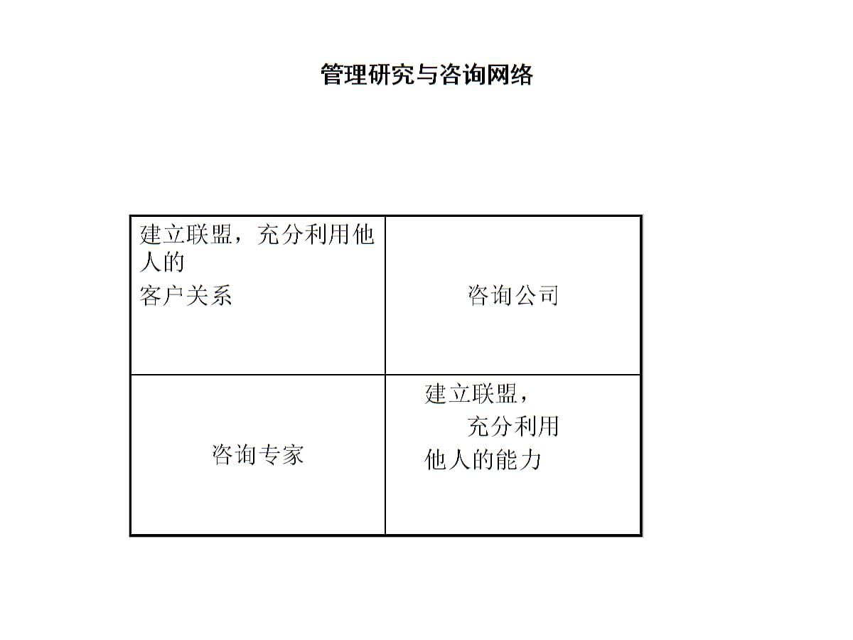 中通公司HR管理设计方案.ppt