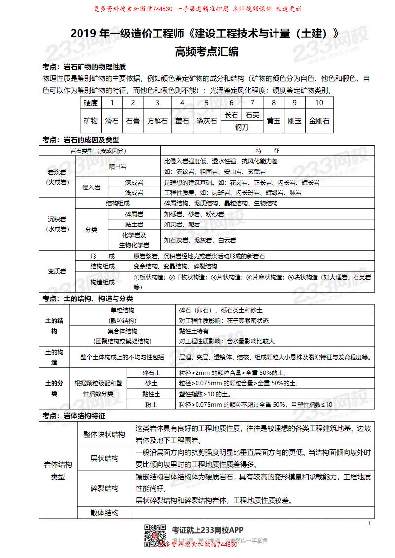 土建-223高频考点汇编.pdf