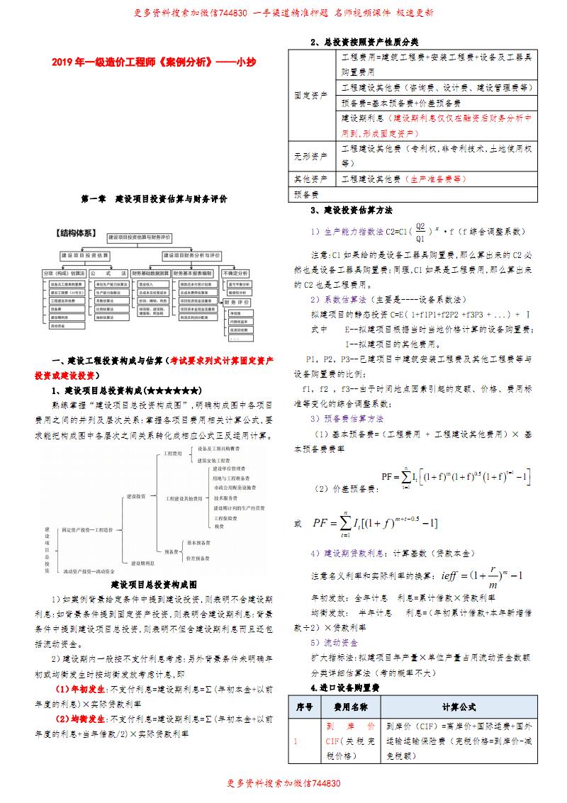 2019年一造《案例》考前小抄(和XSW小范围内容一样).pdf