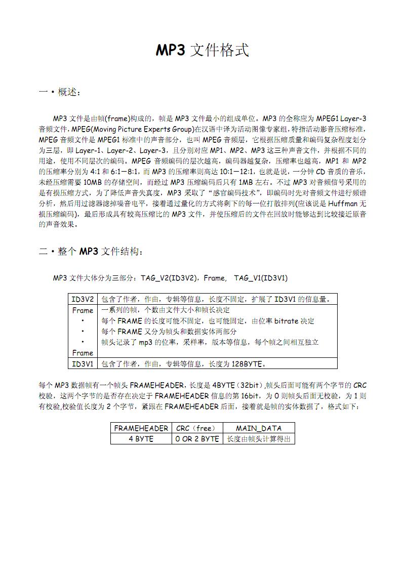 mp3文件的数据格式_中文.pdf
