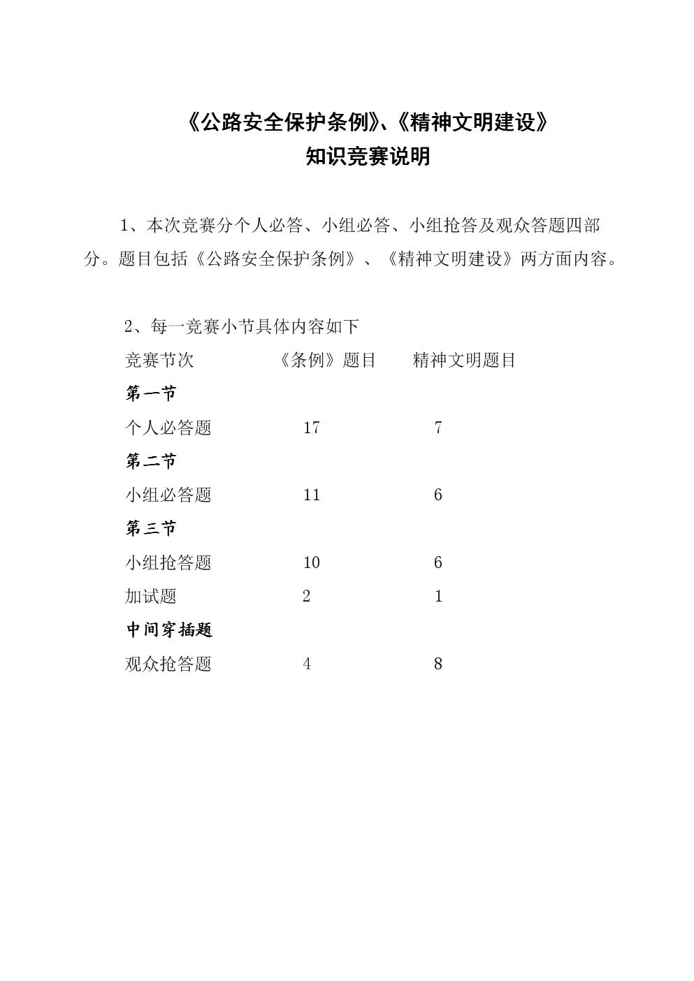 市公路局知识竞赛题(分类).doc