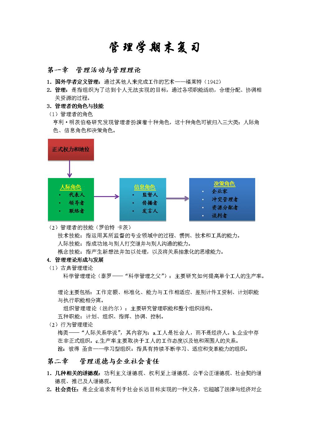 管理学期末复习(重点).docx
