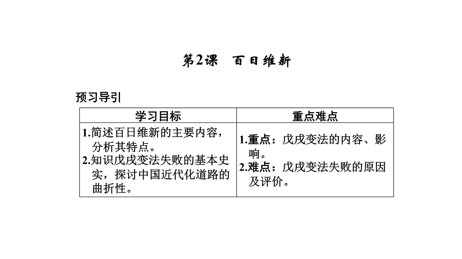 人民版高中历史选修一 专题九戊戌变法9.2《百日维新》.ppt