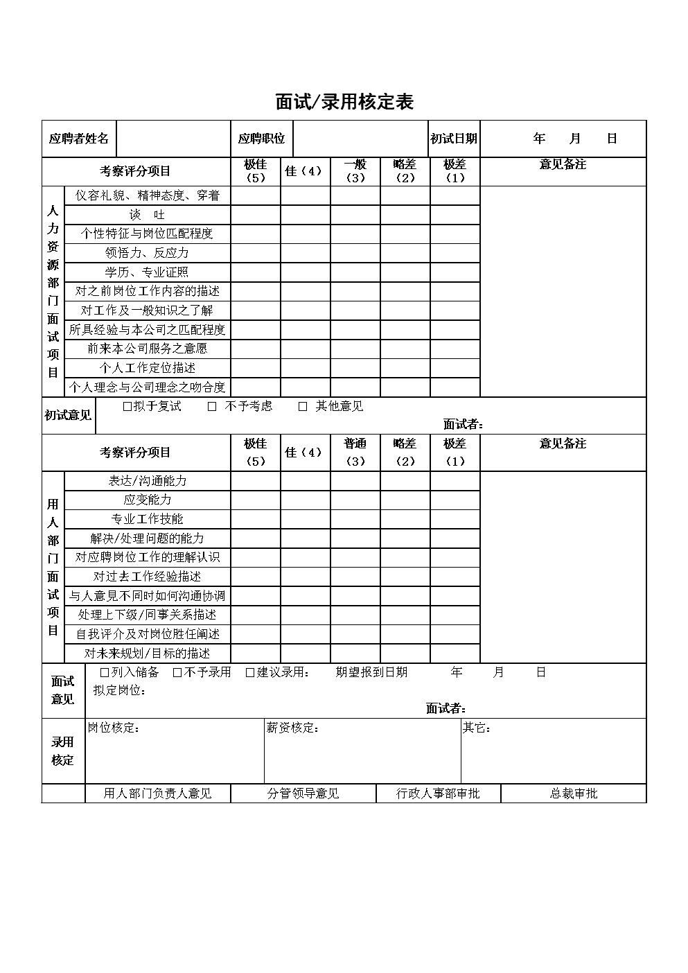 面试、录用核定表.docx