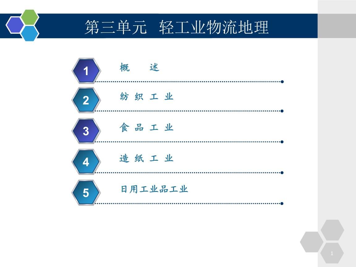 第三单元  轻工业物流地理(正式).ppt