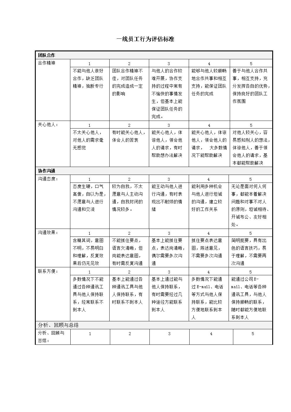 一线员工行为 评估标准.doc