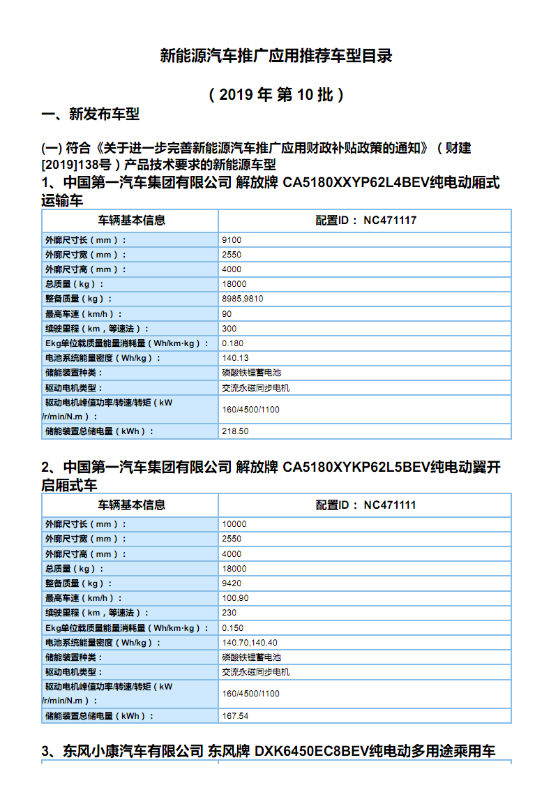 新能源汽车推广应用推荐车型目录(2019 年第10批)车型主要参数.pdf
