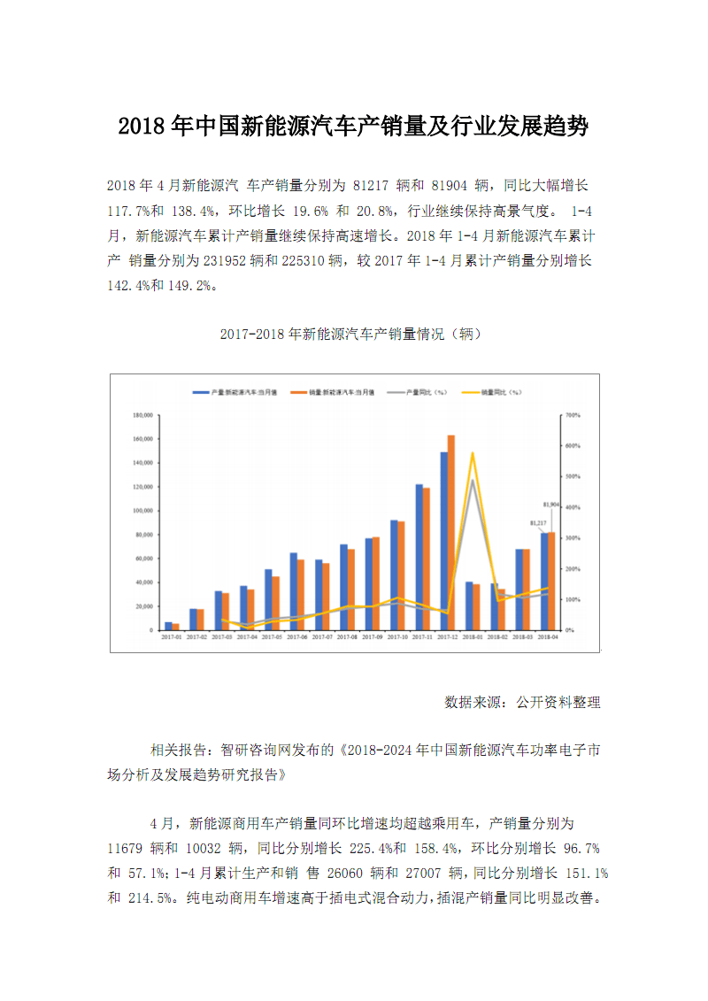 2018中国新能源汽车产销量及行业发展趋势.pdf