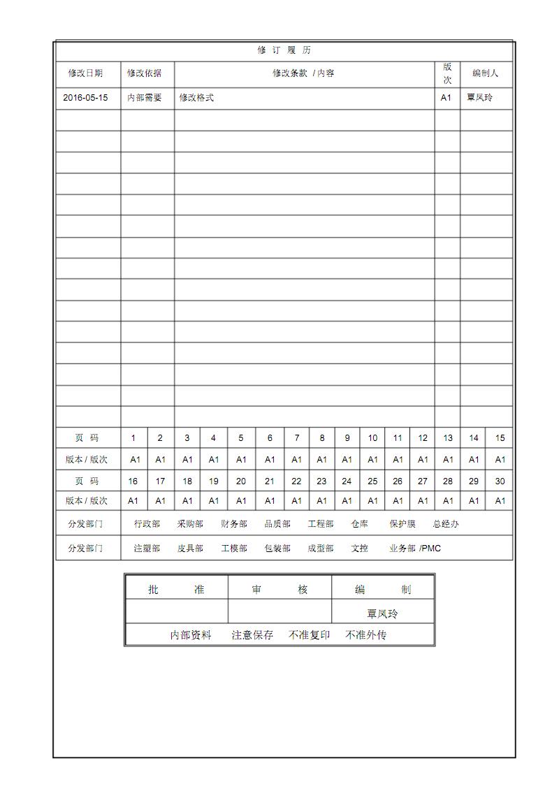 某胶橡胶科技有限公司管理手册(30).pdf