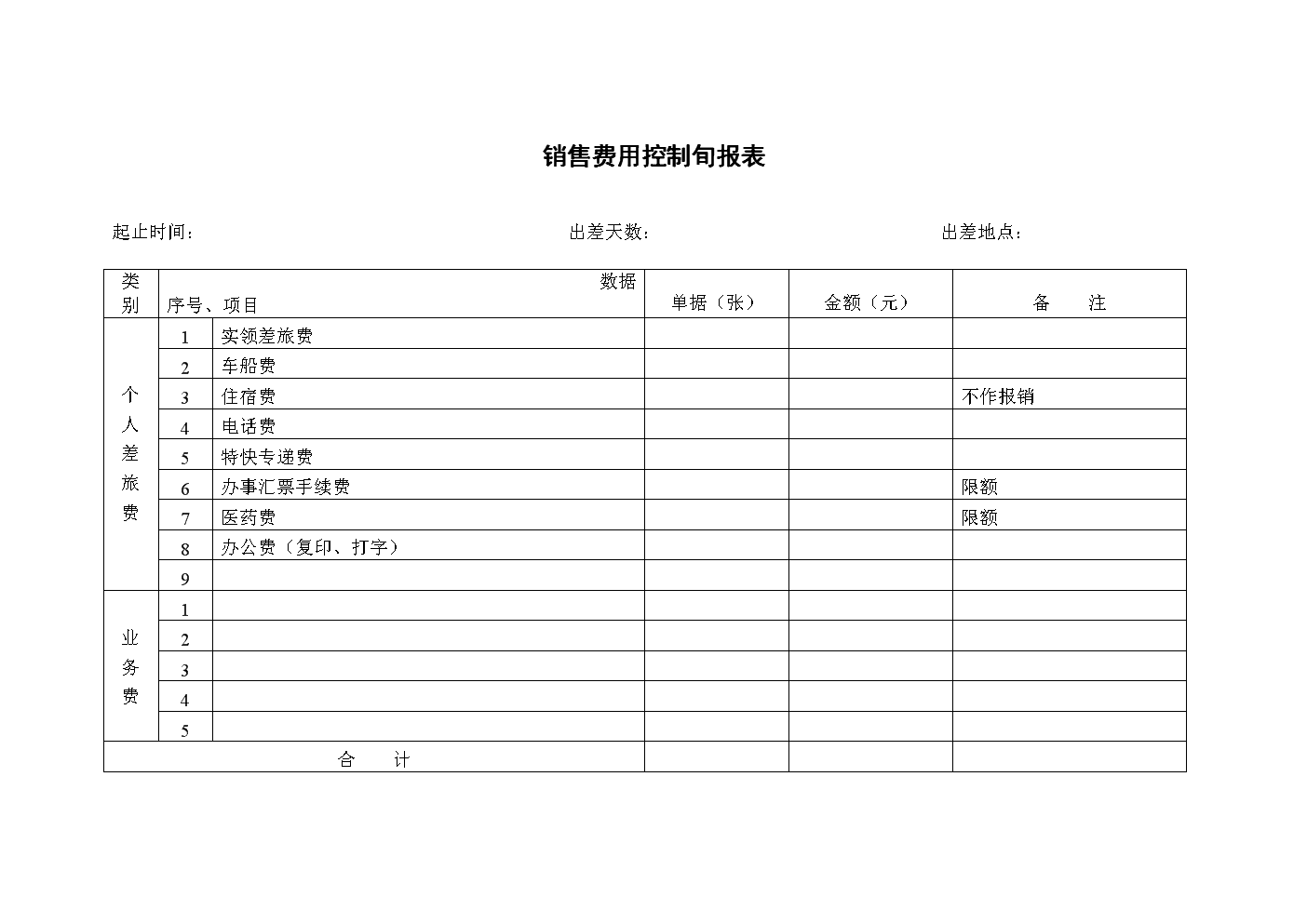 销售费用控制旬报表.doc