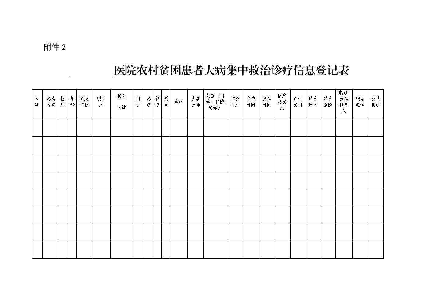 医院农村贫困患者大病集中救治诊疗信息登记表.docx