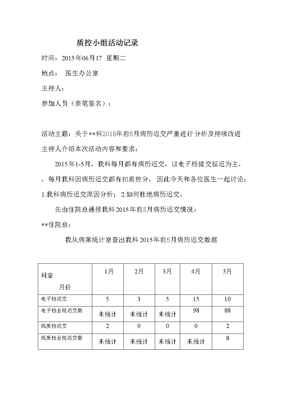 神经内科质控活动-病历迟交-有图表.doc