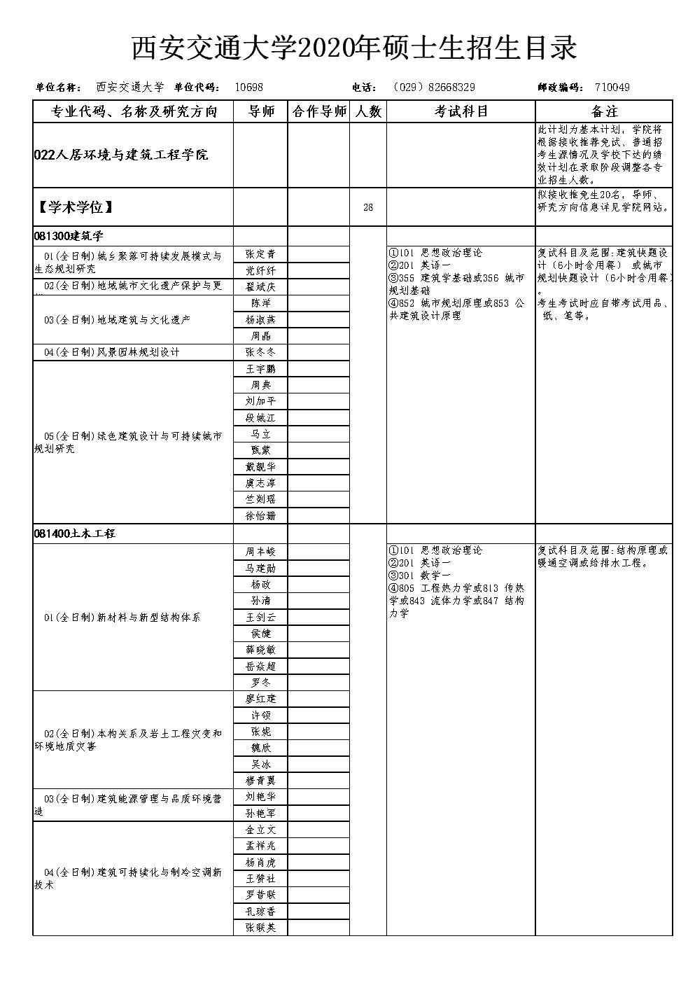 人居环境与建筑工程学院.doc