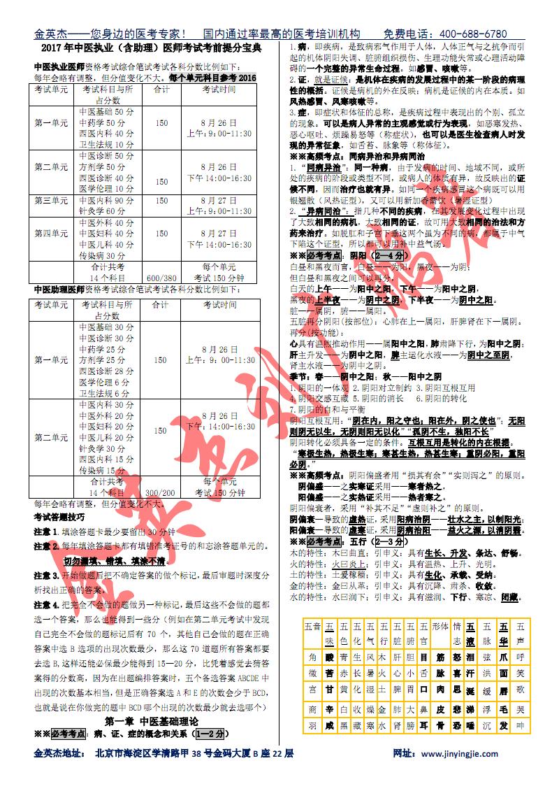 中医执业医考前突击资料——提分宝典.pdf