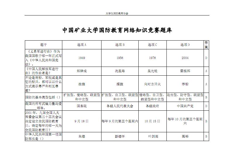 国防知识网络竞赛2019年题库.pdf