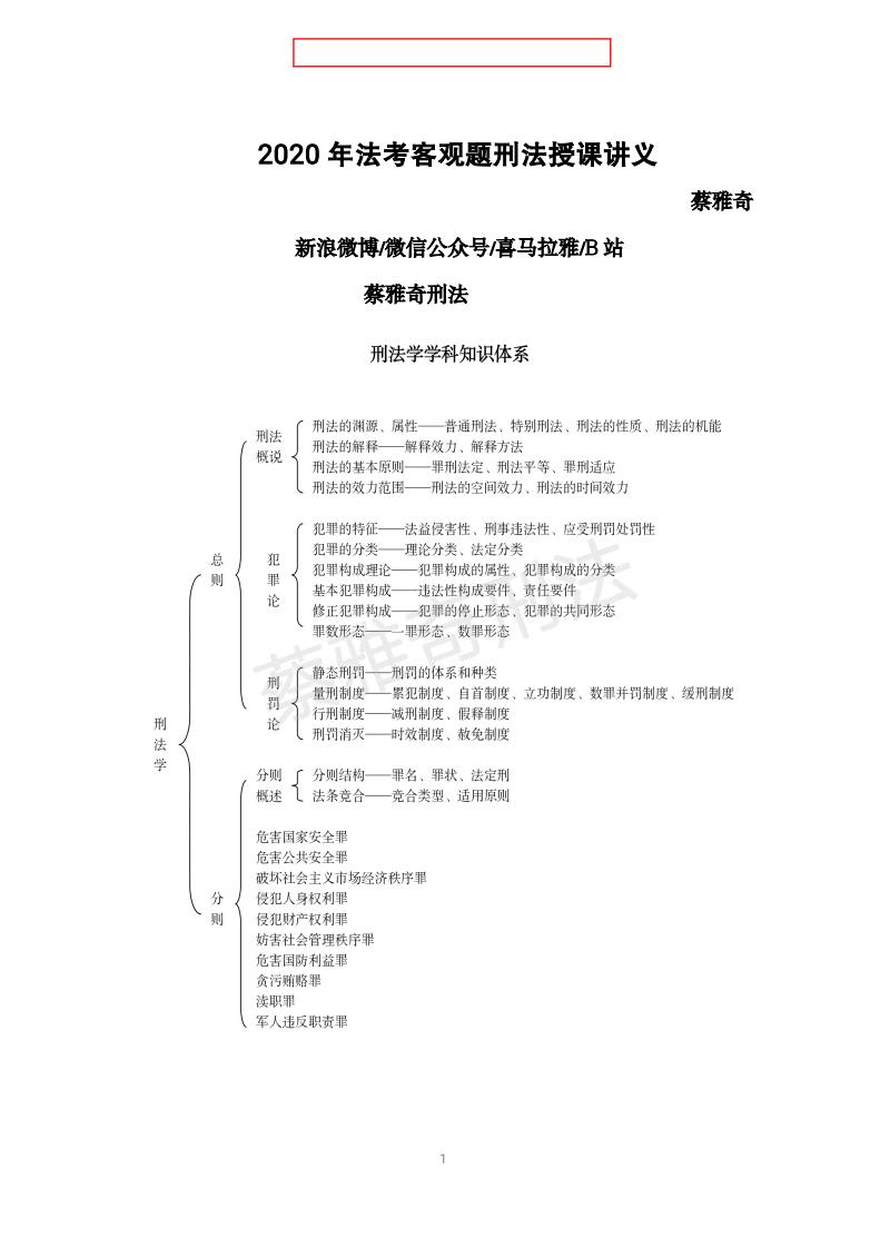 2020年法考客观题刑法授课讲义.pdf