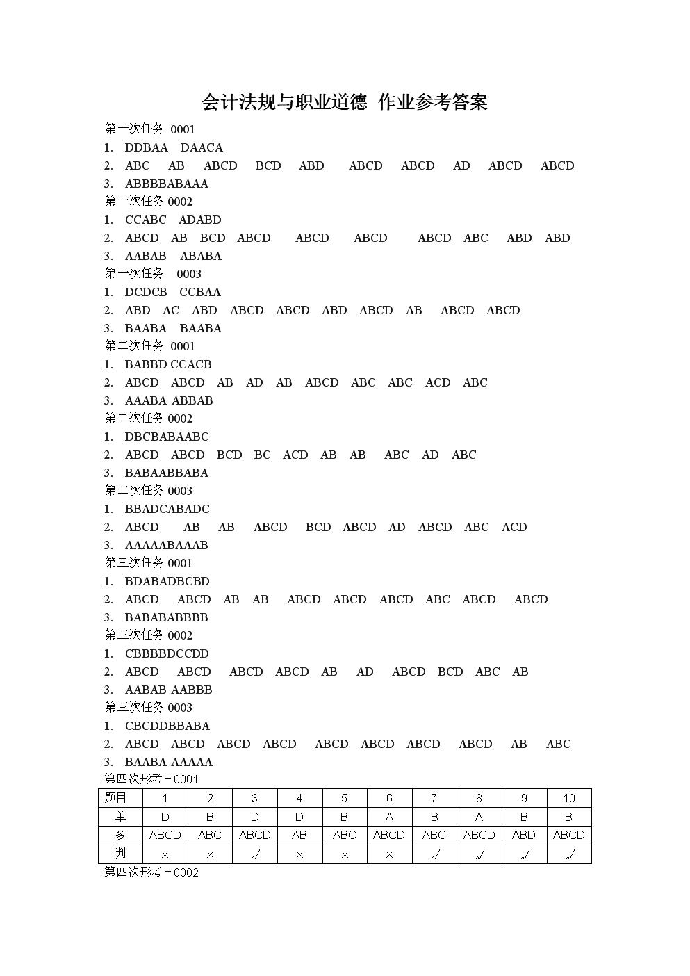 会计法规与职业道德答案解析.doc