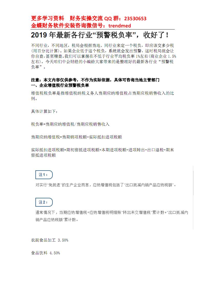 2019年各行各业税负率明细表.pdf