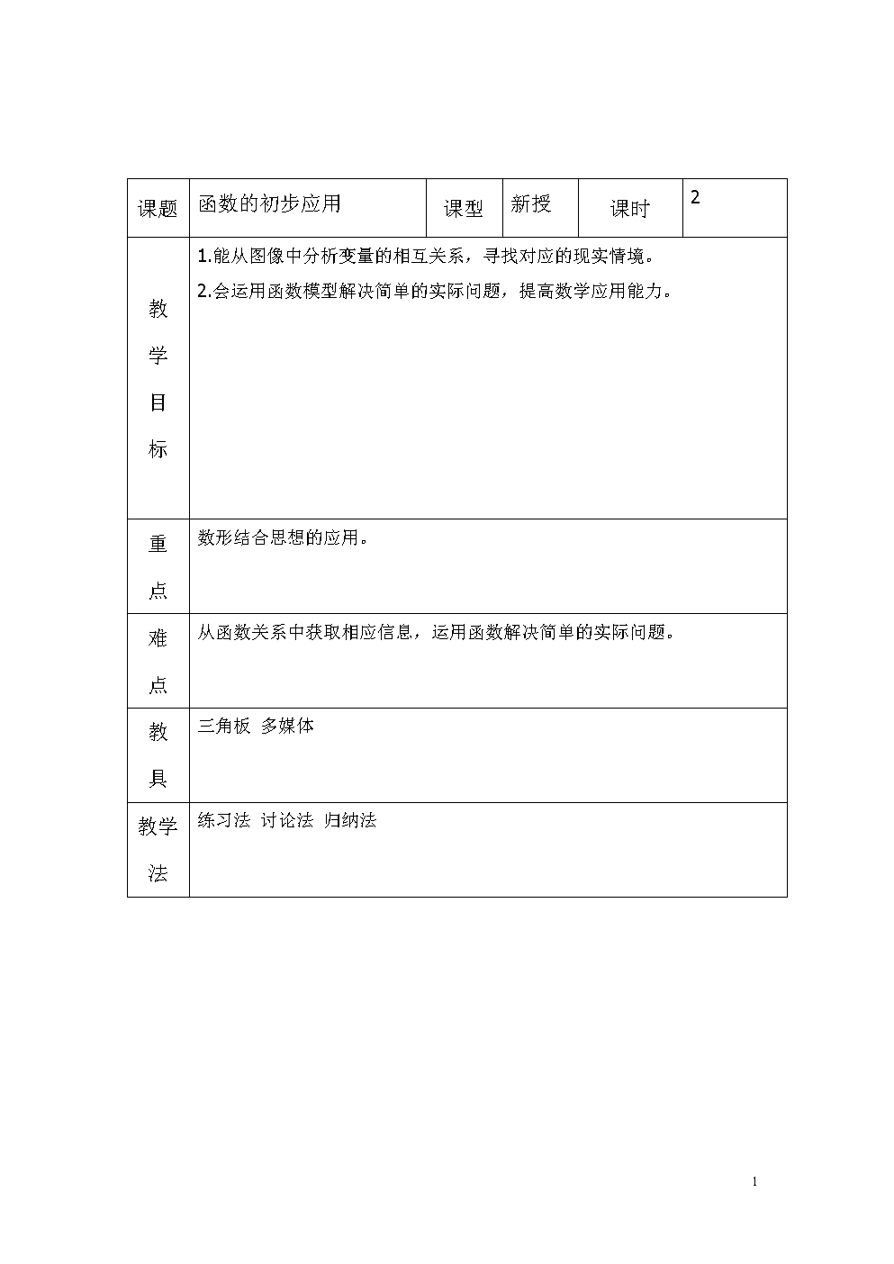 函数的初步应用 教学设计.doc
