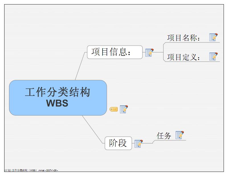 (计划) 工作分类结构(WBS).pdf