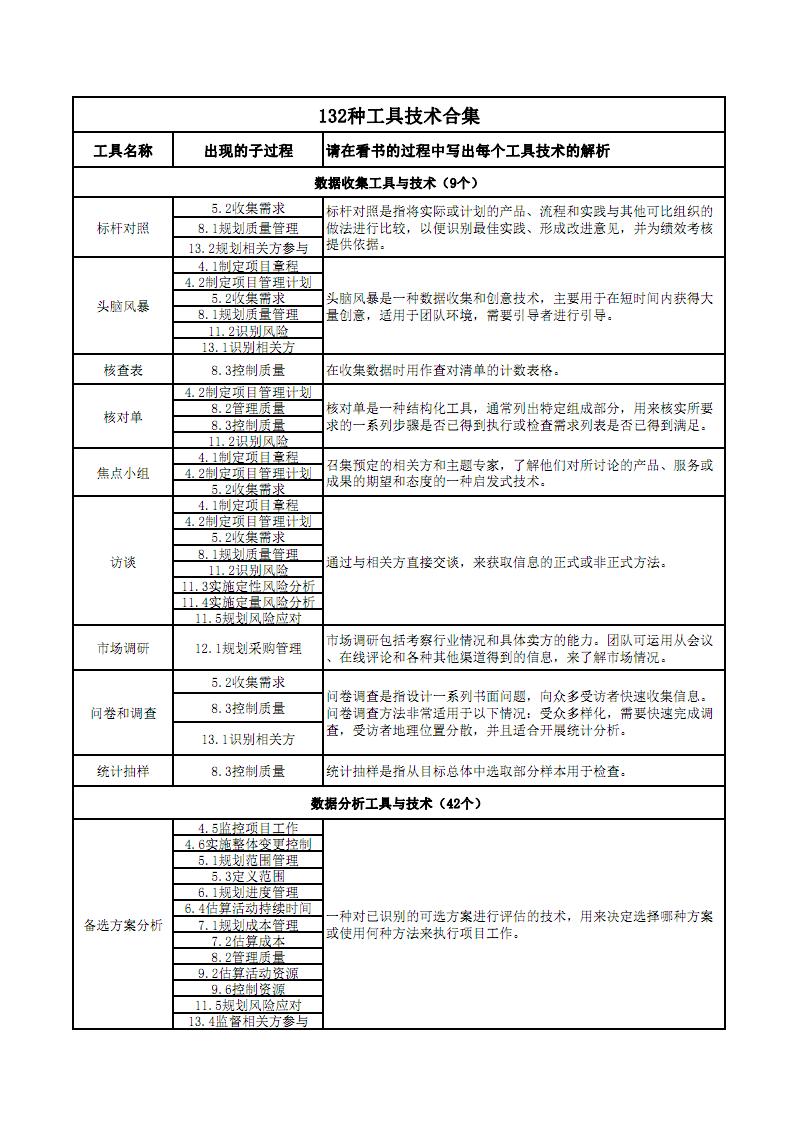 第六版工具技术合集(最终版).pdf