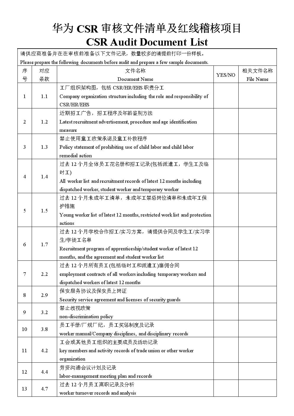 2019年华为CSR审核文件清单及红线稽核项目CSR Audit Document List.doc