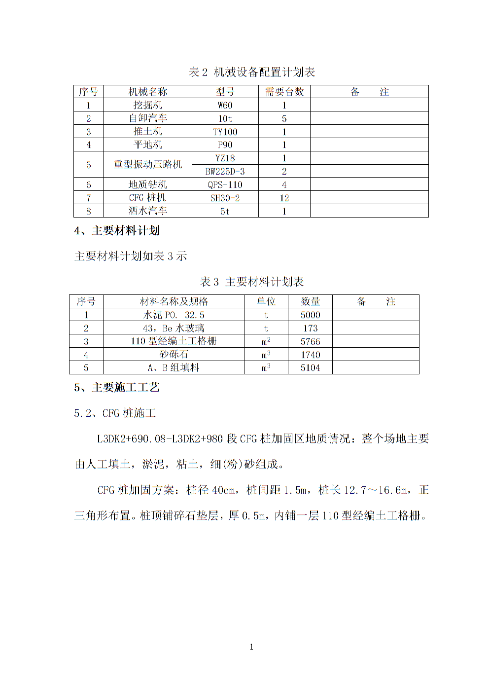 CFG桩、水泥搅拌桩施工方案.doc