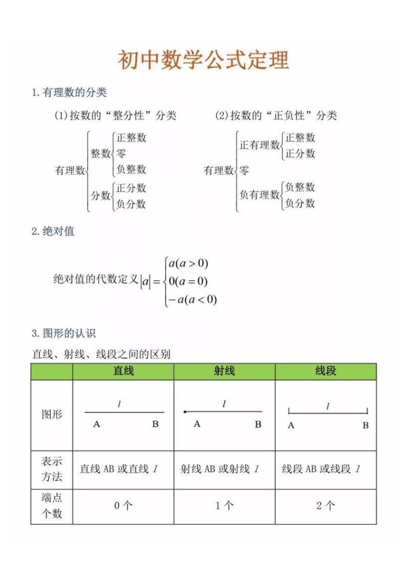 初中期末必备的数学公式定理.pdf