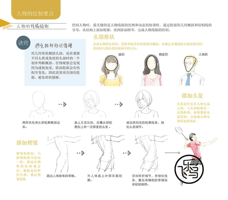 水彩基础—54套教程 人物的绘制要点.pdf