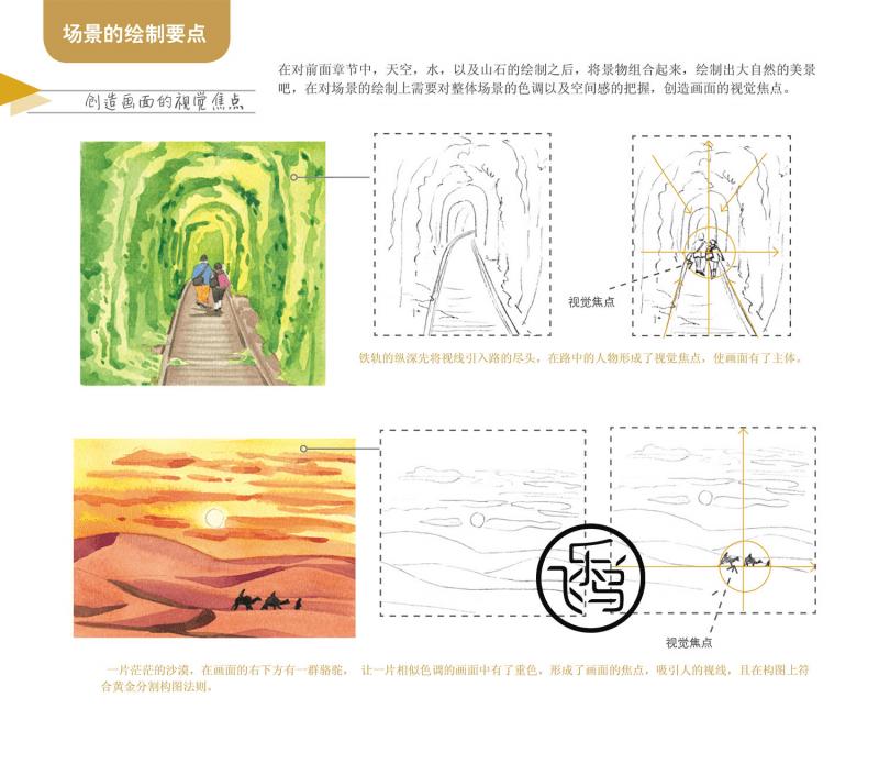 水彩风景—93套教程 场景绘制要点.pdf