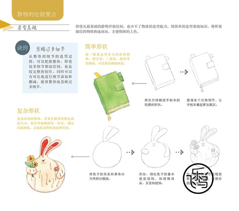 水彩基础—66套教程 静物的绘制要点.pdf