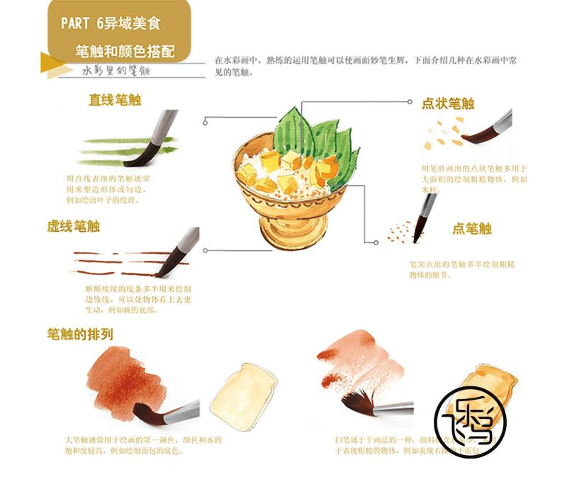 水彩美食— 异域美食  笔触和颜色搭配.pdf