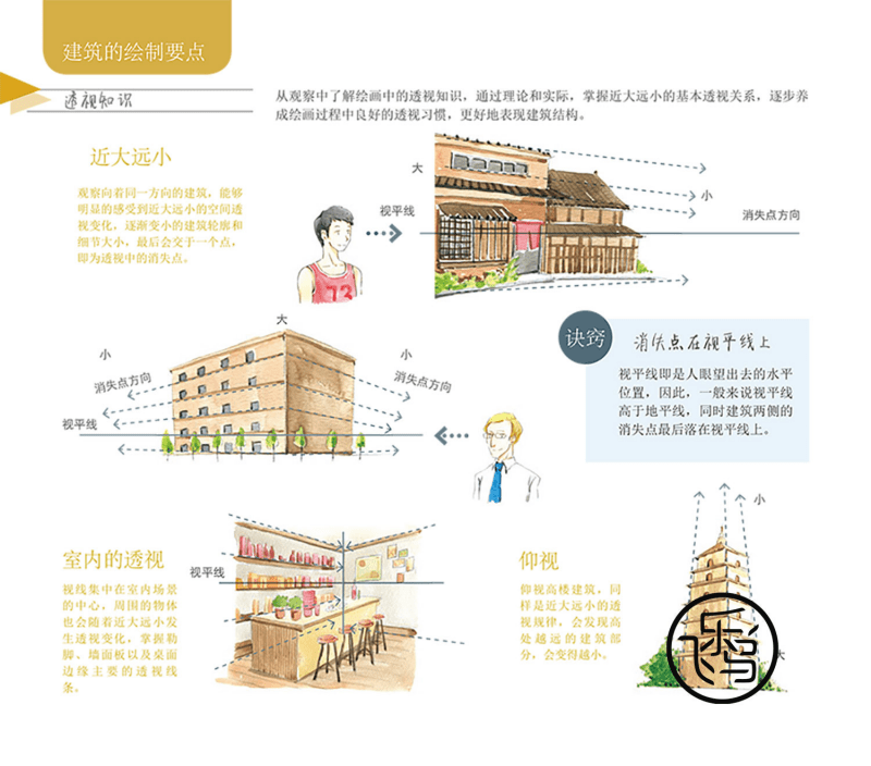 水彩基础—74套教程.pdf