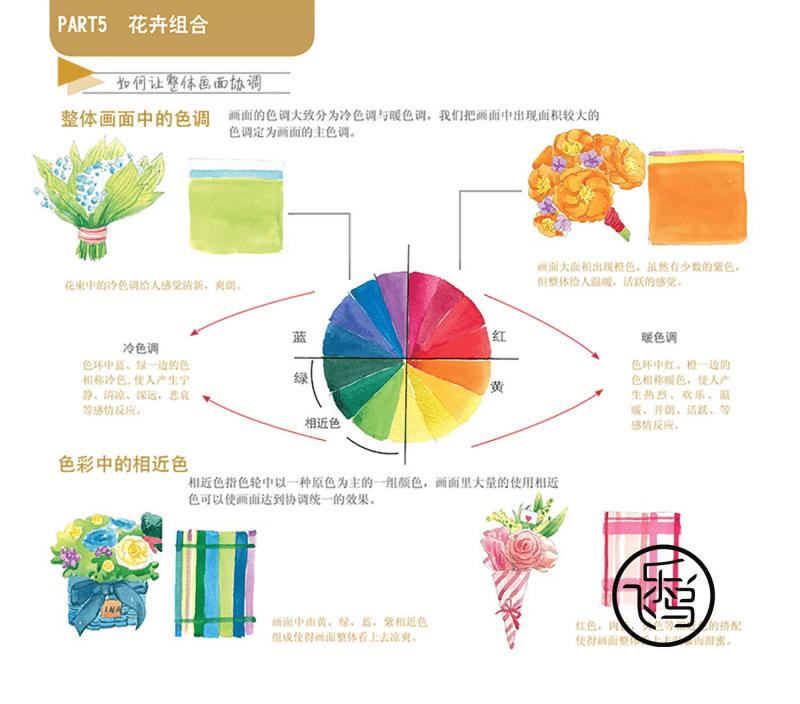 水彩花卉—127教程 花卉组合.pdf
